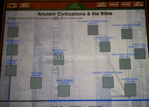 Ancient Civilizations Timeline - jenniferajanes.com