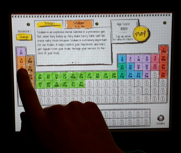 Atomidoodle periodic table elements chemistry